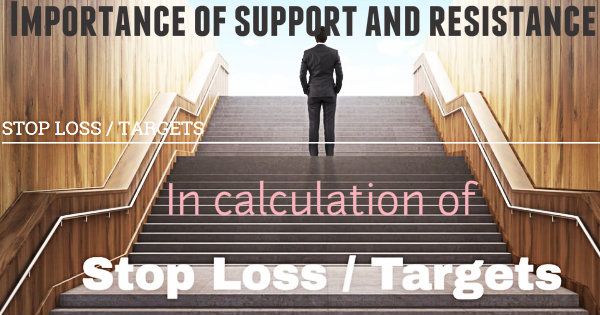 Importance of Support and Resistance in Stoploss Calculation